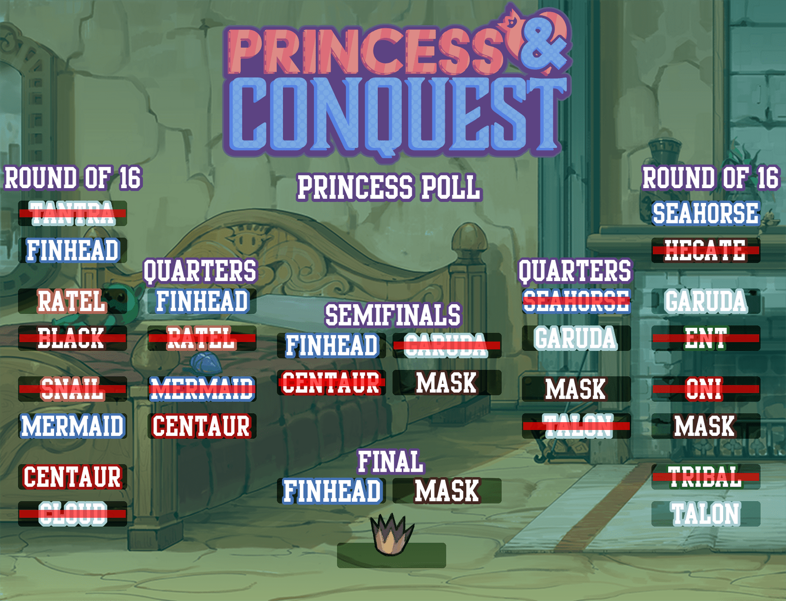 Princess & Conquest